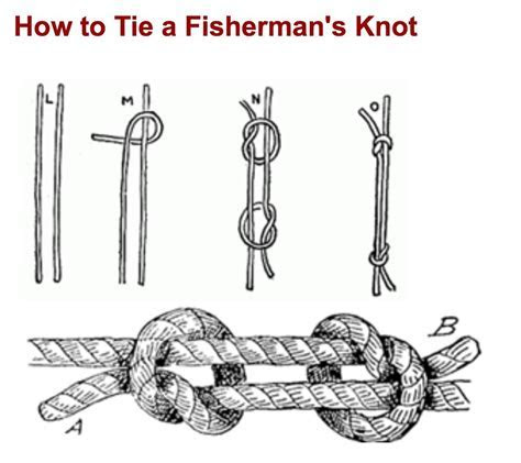 Instead of a Unity Candle, we will be tying a Fisherman's