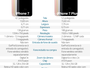 IPhone 7 e 7 Plus perdem entrada de fone, mas ganham resistência a água