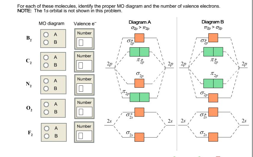 32 Valence Electron Diagram