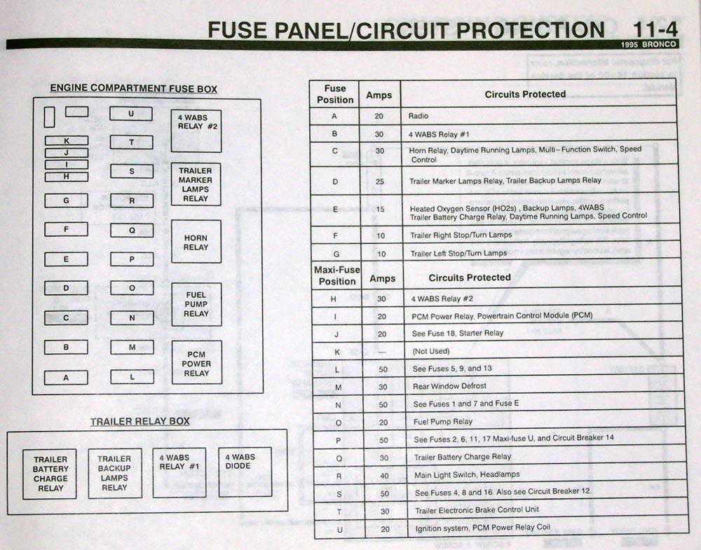 95 F250 Fuse Box Diagram Wiring Diagram Magazine Make A Magazine Make A Cfcarsnoleggio It