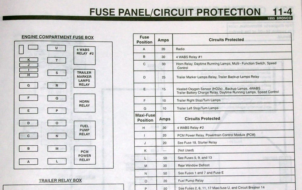 1992 Ford Bronco Fuse Box Diagram - Wiring Diagrams