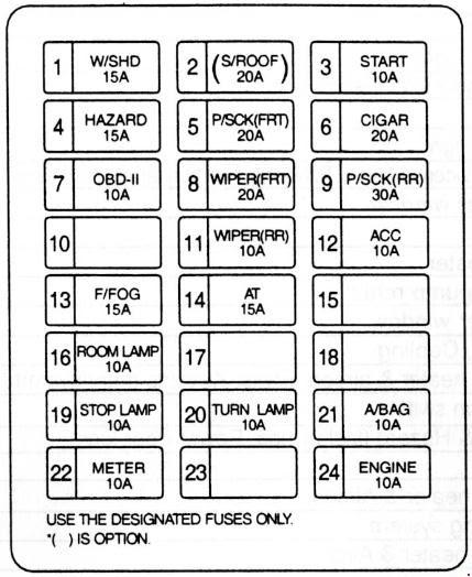 05 Kia Sedona Starter ~ Best KIA