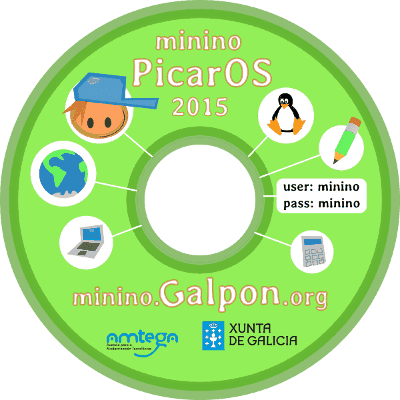 PicarOS Diego 2015 released | MiniNo