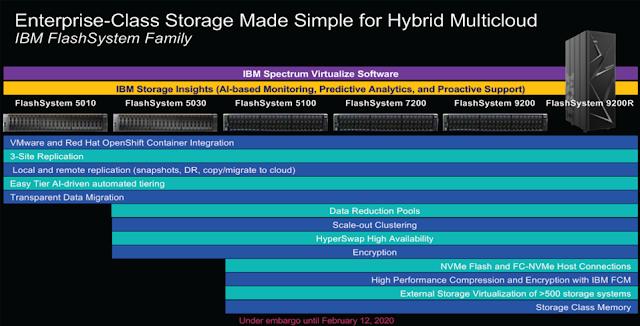 IBM FlashSystem Announcement