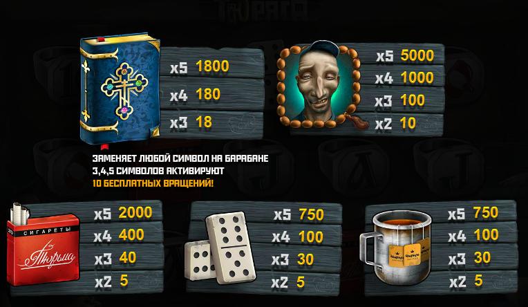 777 слот игровые автоматы играть бесплатно по 5000 рублей