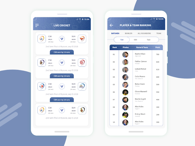 Live Cricket Score App For Kodular - Free