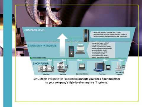 Machine Utilization - Efficiency - Productivity - Improvement - Information Board and Bibliography