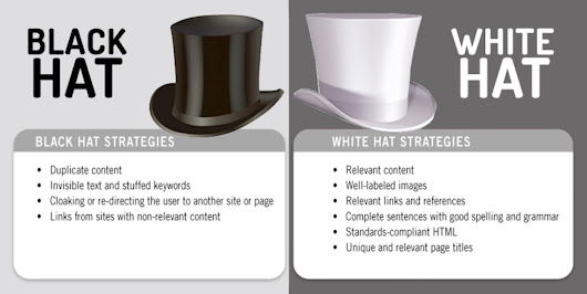 Black Hat. White Hats. Why They matter? - SEO Gazelle