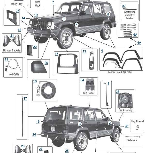 2000 Jeep Cherokee Parts Diagram