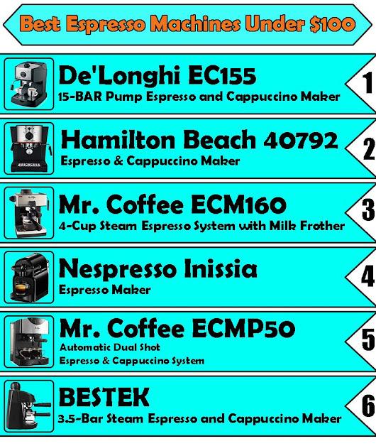 la pavoni caffe mattina cordless electric espresso maker