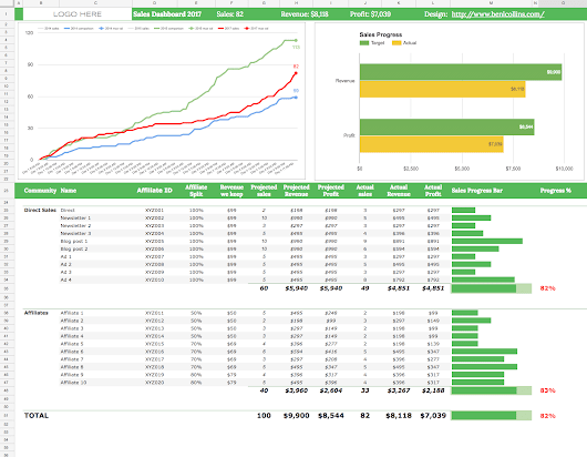 How to build a real-time sales dashboard for E-junkie with Google Sheets and Apps Script