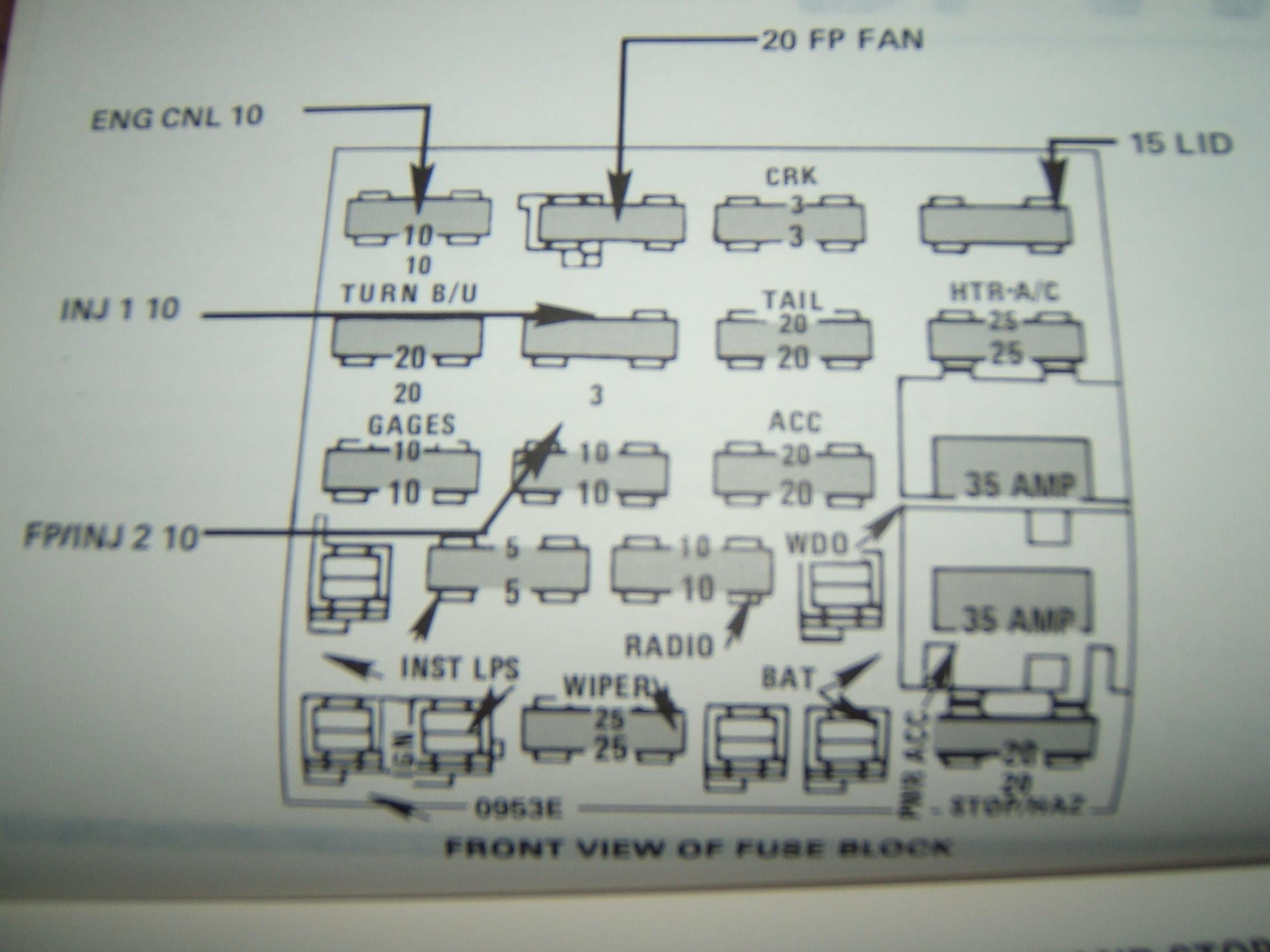 Iroc Fuse Box Diagram - Wiring Diagram