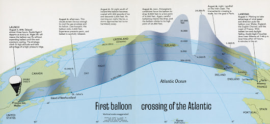 #tbt: The First Successful Balloon Flight Across the Atlantic