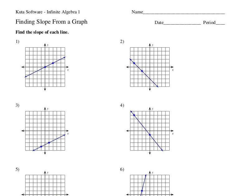 32 Graphing Linear Equations Worksheet With Answer Key