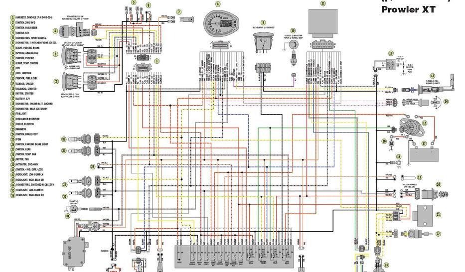 2000 Arctic Cat 700 Wiring Diagram Grid Tie Inverter Wiring Diagram Viking Yenpancane Jeanjaures37 Fr