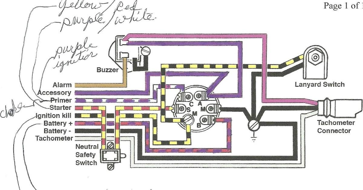 35 Skeeter Bass Boat Wiring Diagram Wiring Diagram Database