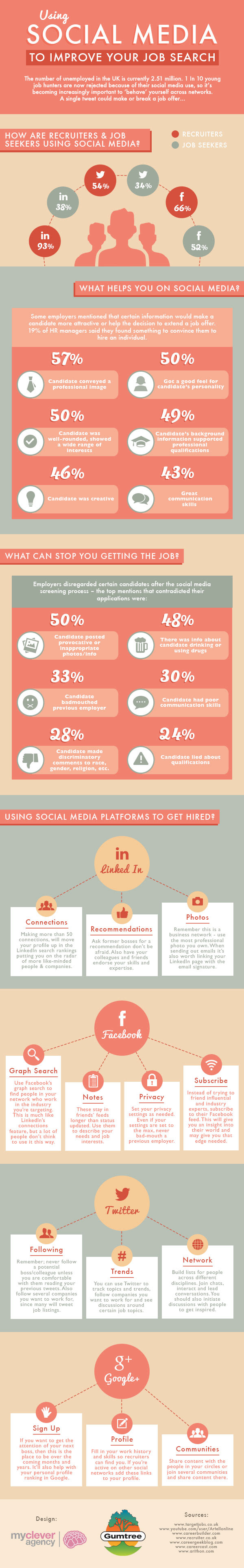 How To Use Social Media Platforms To Get Hired [INFOGRAPHIC]