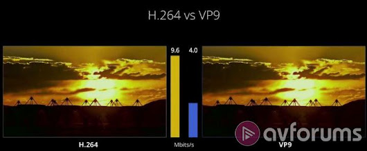 HEVC and VP9 set to battle it out for 4K Codec Supremacy