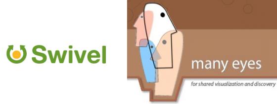 Swivel vs. Many Eyes