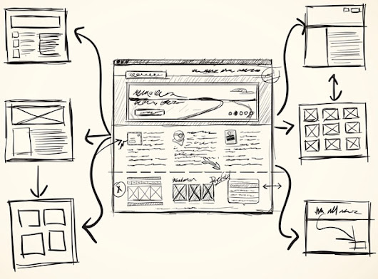 5 Things to Remember When Planning Web Design Site Maps - | Weblinx