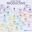 How To Be Productive | Visual.ly