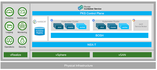 Announcing Pivotal Container Service General Availability - Cloud-Native Apps