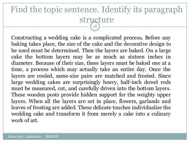 write an expository essay on how to bake cake