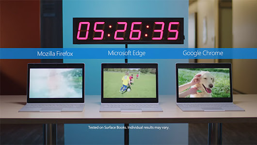 Microsoft Edge Vs Chrome Vs Firefox Windows 10 Battery Life Test | Redmond Pie