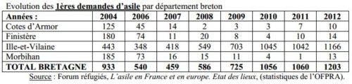 ©sp35.org  Collectif de soutien aux personnes sans-papiers de Rennes –