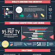 What's Driving Pay TV Growth in Europe? [Infographic]