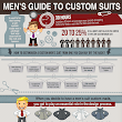 Men's Guide to Custom Suits [Infographic]