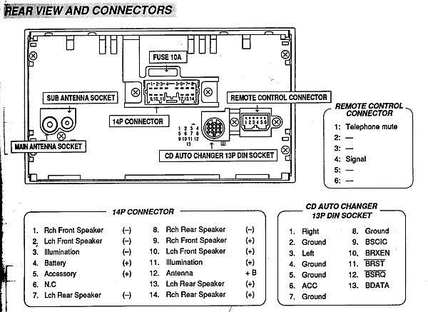 2004 Mitsubishi Galant Radio Wiring Diagram