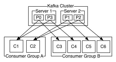 Software Installation and Configurations Memos: Beginning