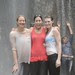Yoga Vacations In Rishikesh