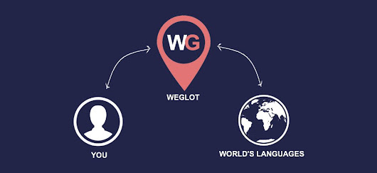 Weglot Review – A New and Exciting WordPress Translation Plugin