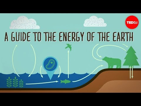 A guide to the energy of the Earth - Joshua M. Sneideman | TED-Ed