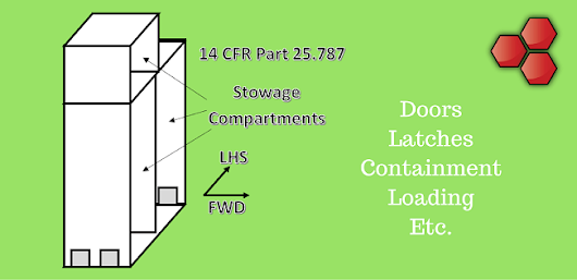 14 CFR Part 25.787 - Stowage Compartments | Stress Ebook LLC.