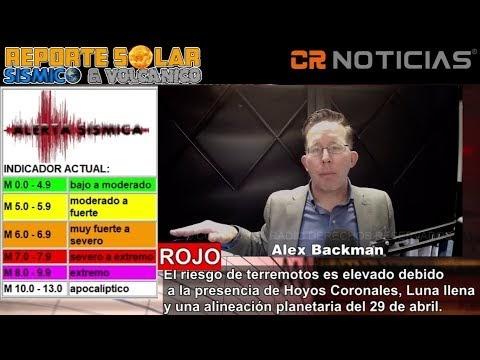 ALEX BACKMAN: RIESGO SÍSMICO ELEVADO, REPORTE SOLAR, SISMICO Y VOLCANICO 30 ABRIL 2018