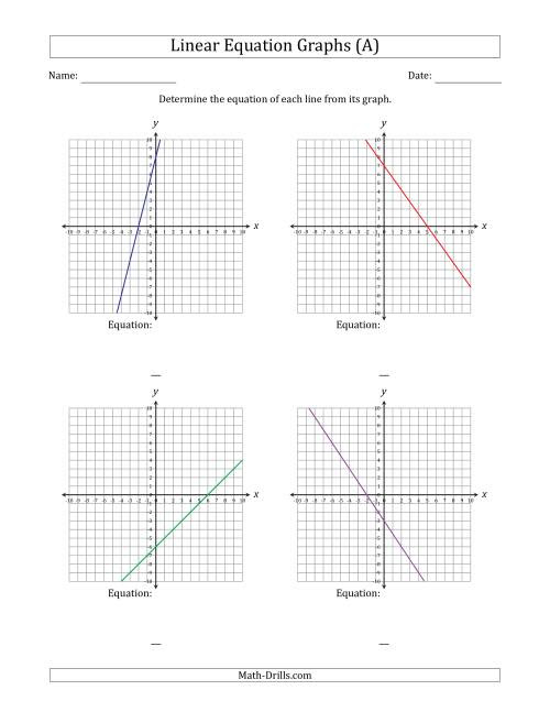 Math Slope Worksheets  lf 18 converting from point slope to intercept form mathopsslope of a