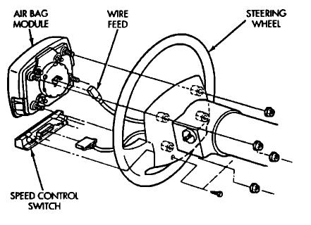 Autosportswiring: 88 Jeep Comanche Wiring Diagram