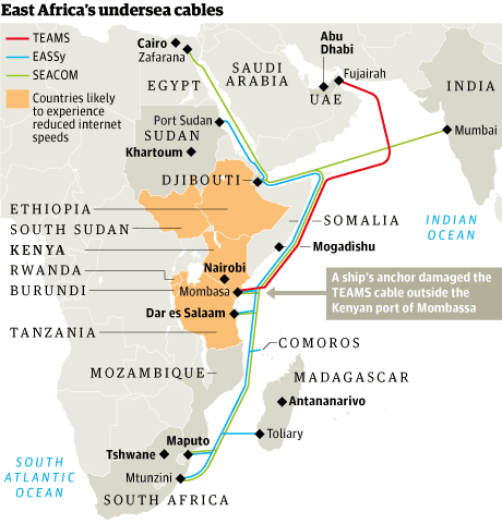 East Africa undersea cable map
