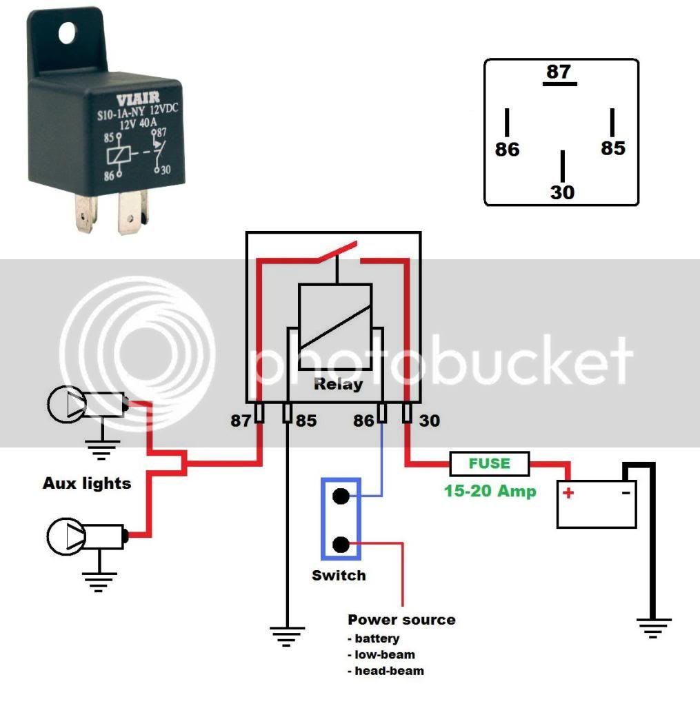 Diagram Harley Davidson Fog Lights Wiring Diagram Full Version Hd Quality Wiring Diagram Diagramsjanie Filmarco It