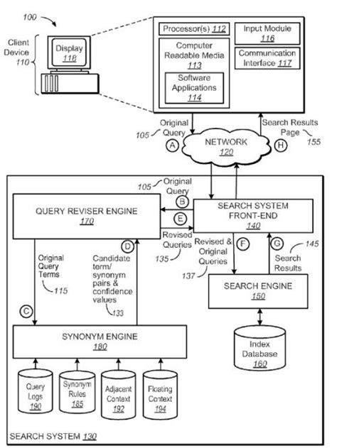 Google Hummingbird Patent #SEO #Marketing | Seo, Seo
