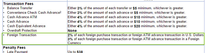 Foreign Transaction Fee: What is it? How does it work? - ValuePenguin