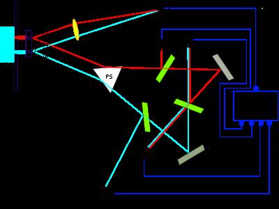 Kim EtAl Quantum Eraser.svg