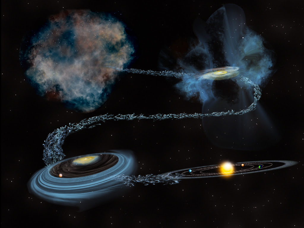 O conceito que mostra a seqüência temporal do gelo de água, a partir da nuvem molecular originária do Sol, viajando através dos estágios de formação de estrelas, e, eventualmente, sendo incorporado no sistema planetário em si.