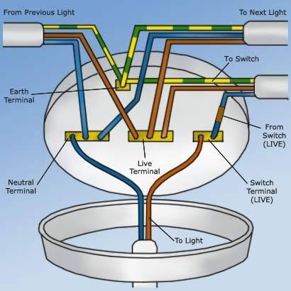 Secret    Diagram     This House    light       switch    wiring    diagram    australia