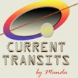 Monthly Transits from February 15th to 28th, 2015