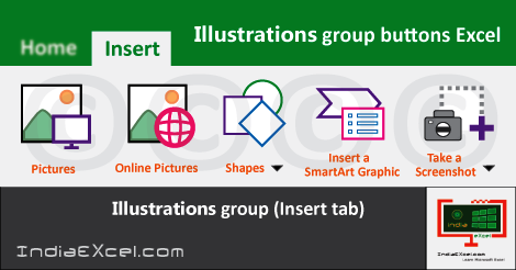 Illustrations group buttons of Insert Tab ribbon Excel 2016