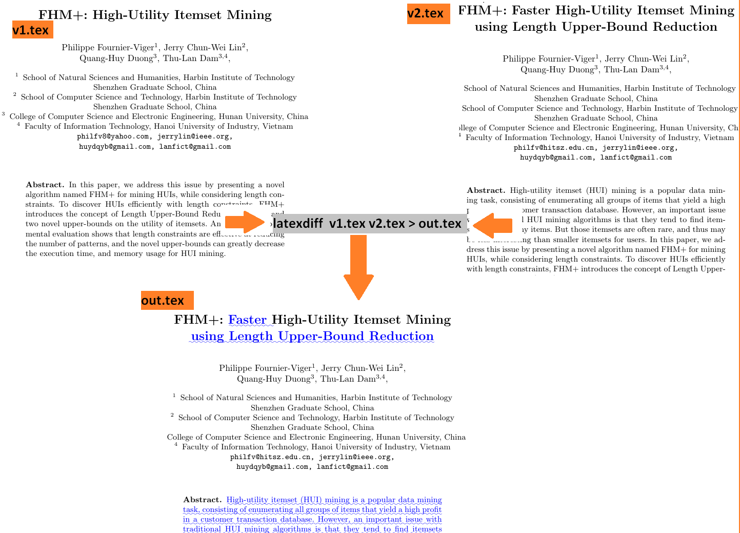 Data Mining Meaning In Malayalam Quantum Computing
